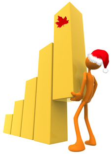 2012 Canadian Holiday Shopping Statistics and E-commerce Tips