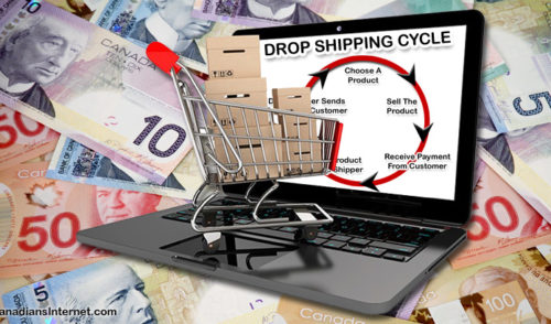 Drop Shipping / Wholesale for Canadian Sellers ©