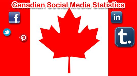 Canadian Social Media Statistics ©