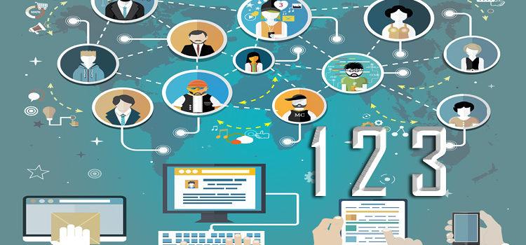 The Three Step Online Marketing Communications Plan ©