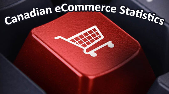 Canadian eCommerce and Website Marketing Statistics ©