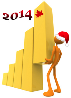 2014 Online Holiday Spending in Canada (Statistics)