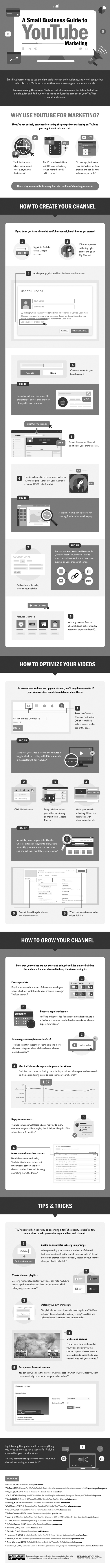 Get Started With YouTube Marketing for Your Small Business Infographic