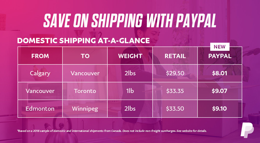 PayPal Shipping Canada