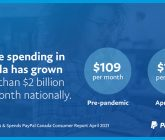 Canadian Online Spending Up By $2B, Totaling $5.5B Per Month
